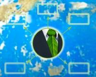 Зеленая диаграмма дела Стоковые Фото
