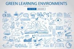 Зеленая среда обучения с стилем дизайна Doodle иллюстрация вектора