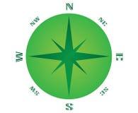 Зеленые compas Стоковые Фотографии RF