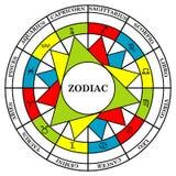 Знаки астрологии зодиака разделили в элементы Стоковая Фотография