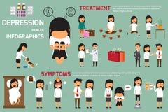 Знаки депрессии и концепция симптомов infographic отчаяние, psyc Стоковое Изображение RF