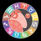 Знаки зодиака Aries Водолей, libra, leo, Тавр, рак, pisces, virgo, козерог, Стреец, gemini, scorpio Астурии иллюстрация штока