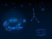 Знаки зодиака космофизики иллюстрация вектора