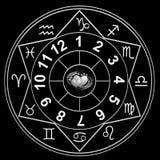Знаки зодиака Стоковые Изображения