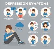 Знаки и симптом депрессии Infographic для людей иллюстрация вектора