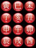 знаки oriental календара Стоковое фото RF