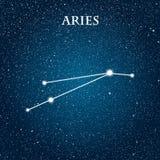 Знак вектора астрологический зодиака 10 eps Стоковые Фотографии RF