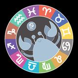 Знак зодиака Карциномы Водолей, libra, leo, Тавр, pisces, virgo, козерог, Стреец, aries, gemini, scorpio Астурии бесплатная иллюстрация