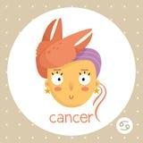 Знак зодиака Карциномы, девушка с когтями Стоковая Фотография