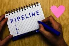 Знак текста показывая трубопровод Труба схематического фото длинная типично ОН нелегально транспортируя человека расстояний газа  стоковая фотография