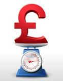 Знак фунта стерлинга на лотке масштаба Стоковые Изображения