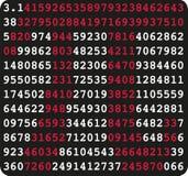 Знак Pi и номера pi на черной предпосылке бесплатная иллюстрация