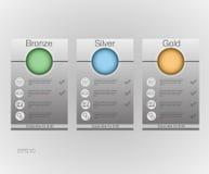 Знамена тарифов списка цен на товары 3 Таблица оценки сети Дизайн вектора для сети app Стоковая Фотография RF