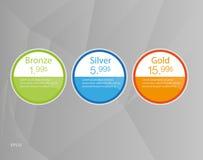 3 знамени тарифов Оценка сети Дизайн вектора для сети app Стоковая Фотография