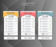 3 знамени тарифов Таблица оценки сети Дизайн вектора для сети app Установите тарифы План для вебсайта в плоском дизайне Стоковые Фото