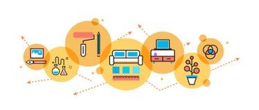 Знамя и заголовок вебсайта украшения процесса дизайна интерьера бесплатная иллюстрация