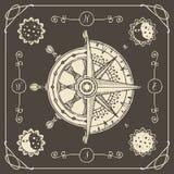 Знамя с ветром подняло, старые компас и колесо корабля бесплатная иллюстрация
