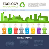 Знамя Infographic экологичности рециркулирует отход сортируя охрану окружающей среды концепции отброса Стоковое фото RF