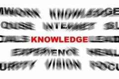 знание Стоковая Фотография