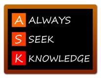 Знание Seek иллюстрация вектора