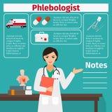 Значки женского phlebologist и медицинского оборудования иллюстрация штока