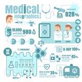Значки медицинских, здоровья и здравоохранения и элементы данных, infograp Стоковое Изображение RF