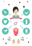Значки Infographics на беременности и родах Стоковое фото RF
