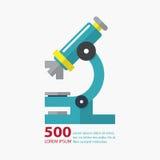 Значок микроскопа в плоском дизайне вектор Стоковое Фото