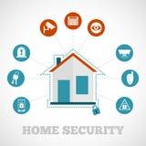 Значок домашней безопасностью плоский Стоковое фото RF