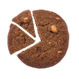 Значок долевой диограммы сделанный от изолированного печенья, на белой предпосылке Стоковое Фото