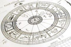 зодиак колеса стоковые изображения