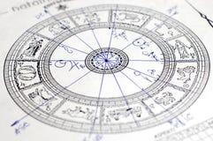 зодиак колеса Стоковое Фото