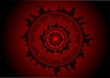 зодиак Стоковая Фотография RF