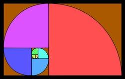 Золотая диаграмма коэффициента на текстурированной предпосылке sunray Стоковое Изображение RF