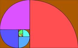 Золотая диаграмма коэффициента на текстурированной предпосылке sunray Стоковое фото RF