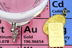 золото будущих Стоковое фото RF