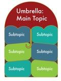 зонтик данным по диаграммы графический Стоковое фото RF