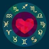 Зодиак подписывает гороскоп влюбленности Стоковые Изображения RF