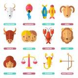 Зодиак подписывает плакат гороскопа 12 символов бесплатная иллюстрация
