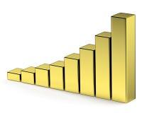 Золотая диаграмма в виде столбов Стоковое фото RF