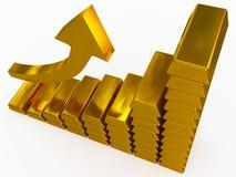 Золото в слитках диаграммы Стоковая Фотография