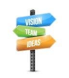 Зрение, дизайн иллюстрации знака идей команды бесплатная иллюстрация