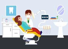 Зубоврачебная клиника с доктором и пациентом клиника зубоврачебная Женщина навещая дантист с toothache Здравоохранение и устное иллюстрация вектора