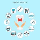 Зубоврачебные обслуживания и infographics стоматологии бесплатная иллюстрация