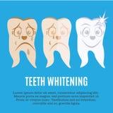 Зубы забеливая иллюстрацию вектора концепции Стоковые Изображения RF