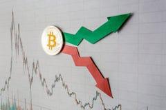 Зыбкост и прогнозирование курсов виртуального bitcoin денег Красные и зеленые стрелки с золотой лестницей Bitcoin на сером цвете стоковые фото