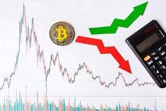 Зыбкост и прогнозирование курсов виртуального bitcoin денег Красные и зеленые стрелки с золотой лестницей Bitcoin на белизне стоковое фото rf
