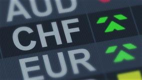 Зыбкост курса валюты мира на дисплее Глобальный финансовый рынок иллюстрация штока