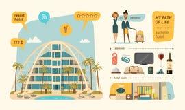 Здание гостиницы в лете иллюстрация вектора