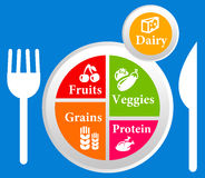 Здоровая еда бесплатная иллюстрация